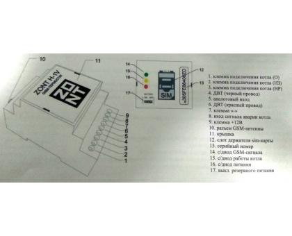 Коммутационный модуль ZONT H-1V