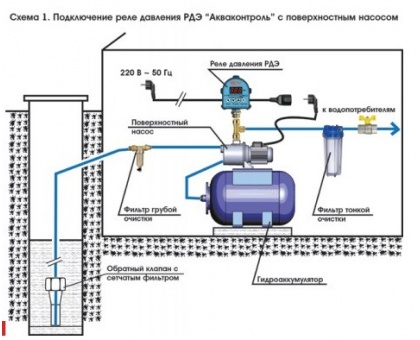 Реле давления электронное EXTRA Акваконтроль РДЭ G1/2 (точность 5 %)